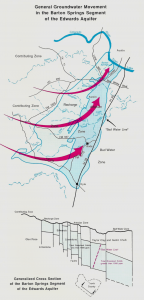 Barton Springs groundwater movement in the Edwards Aquifer
